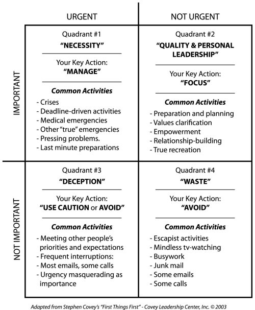 Covey_Time_Matrix_Web